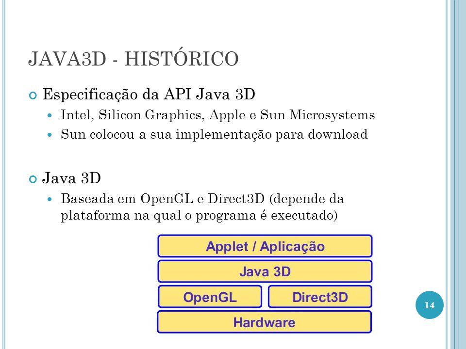 JAVA3D - HISTÓRICO Especificação da API Java 3D Java 3D