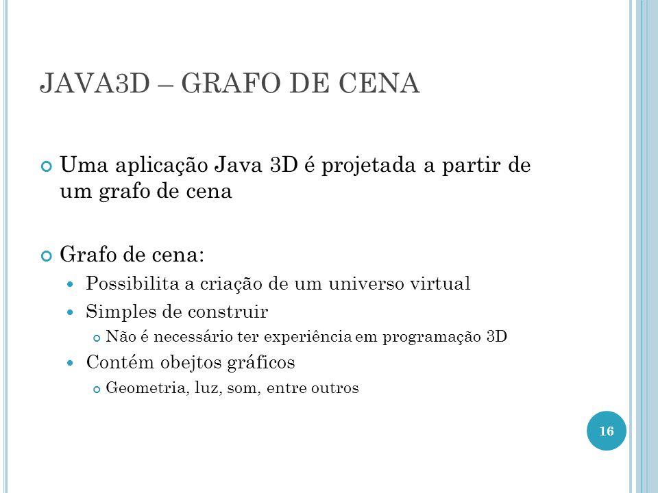 JAVA3D – GRAFO DE CENA Uma aplicação Java 3D é projetada a partir de um grafo de cena. Grafo de cena: