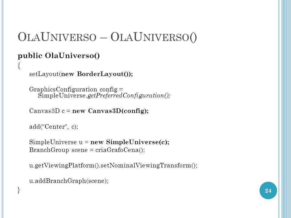 OlaUniverso – OlaUniverso()