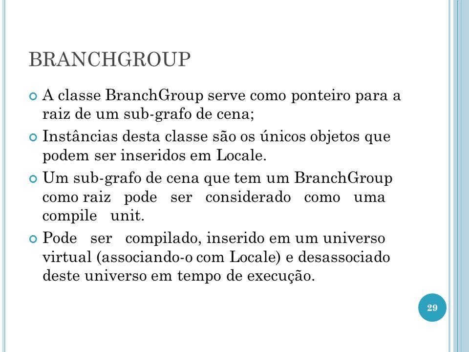 BRANCHGROUP A classe BranchGroup serve como ponteiro para a raiz de um sub-grafo de cena;