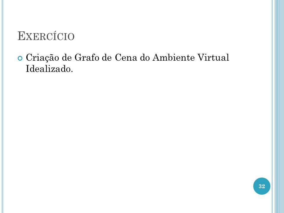 Exercício Criação de Grafo de Cena do Ambiente Virtual Idealizado.
