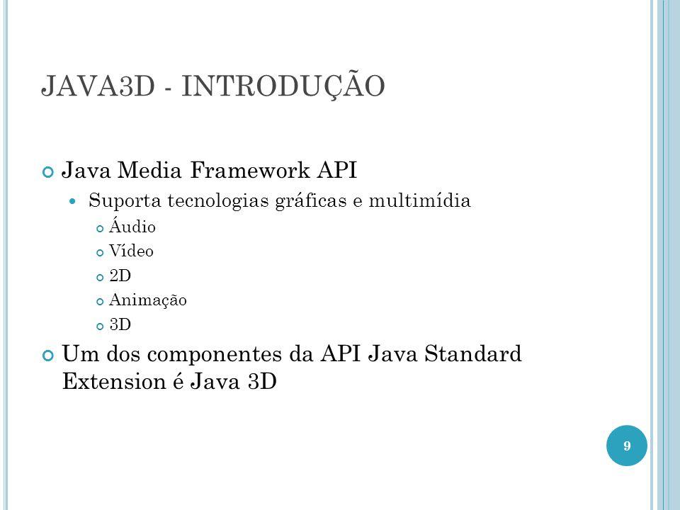 JAVA3D - INTRODUÇÃO Java Media Framework API