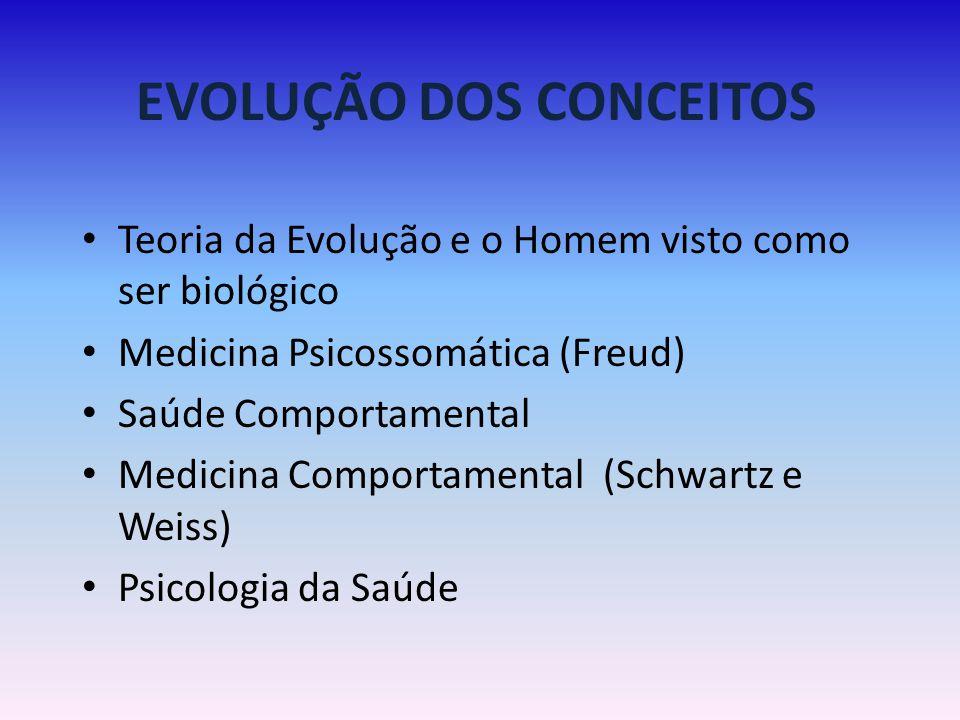 EVOLUÇÃO DOS CONCEITOS