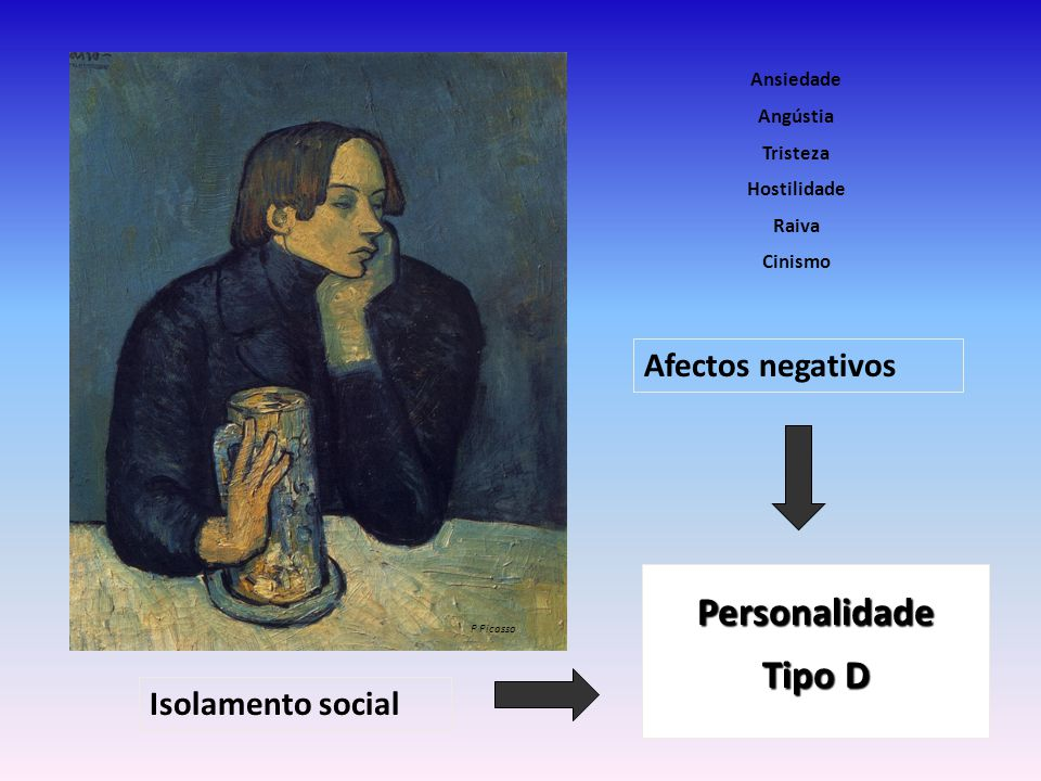 Personalidade Tipo D Afectos negativos Isolamento social Ansiedade