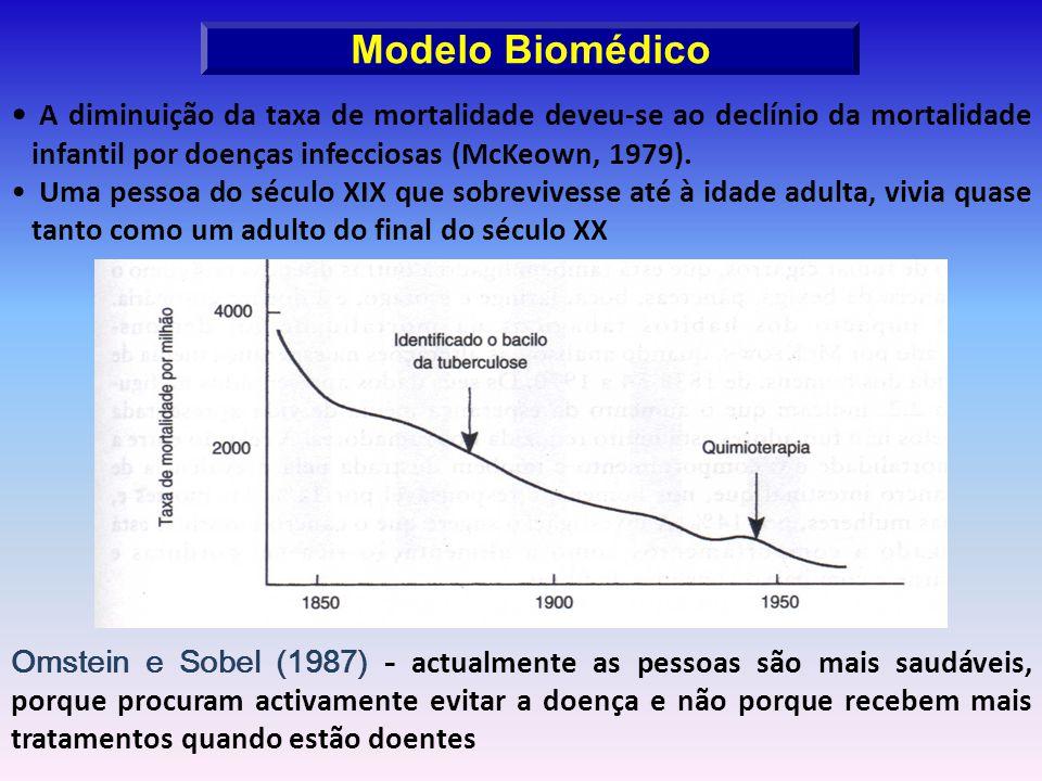 Modelo Biomédico A diminuição da taxa de mortalidade deveu-se ao declínio da mortalidade infantil por doenças infecciosas (McKeown, 1979).