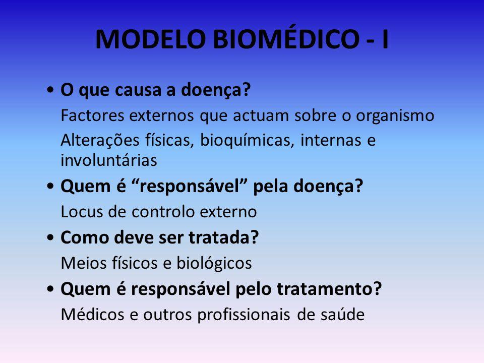 MODELO BIOMÉDICO - I O que causa a doença