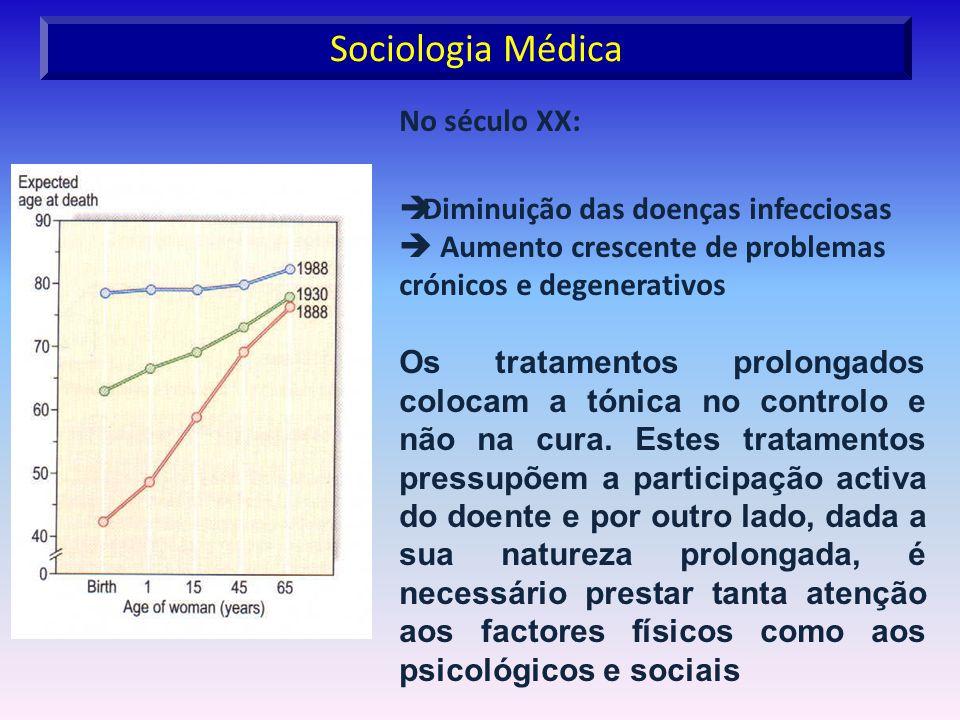 Sociologia Médica No século XX: Diminuição das doenças infecciosas