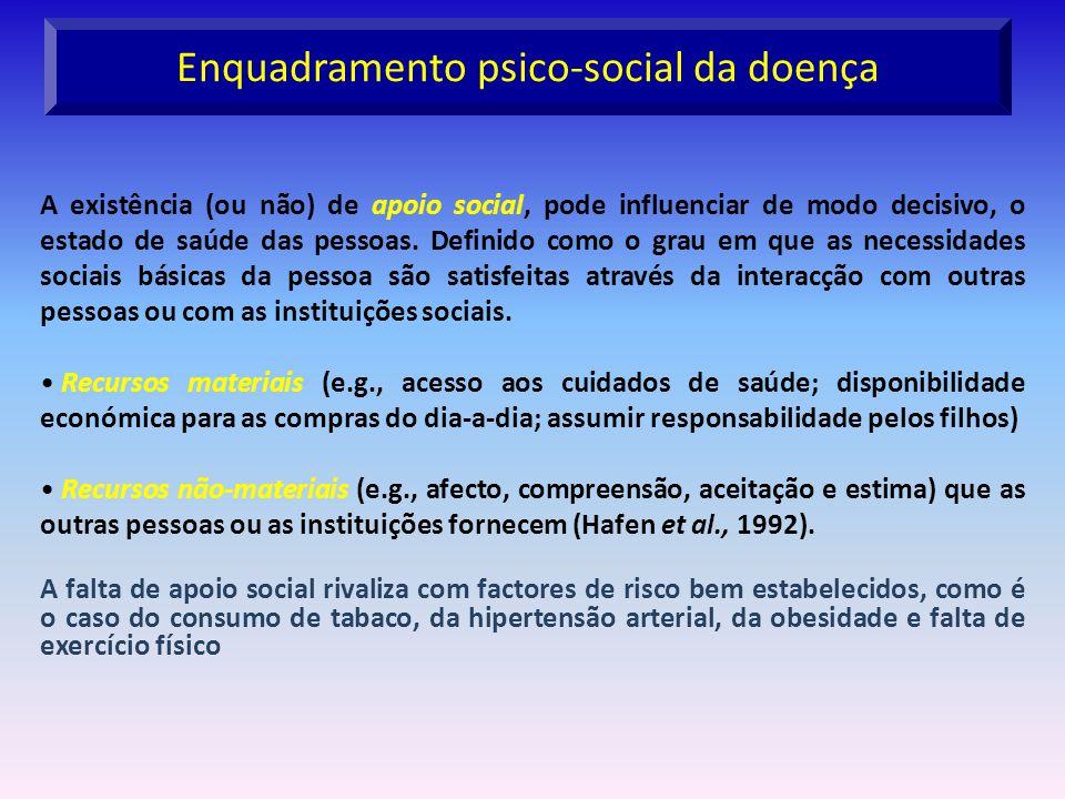 Enquadramento psico-social da doença