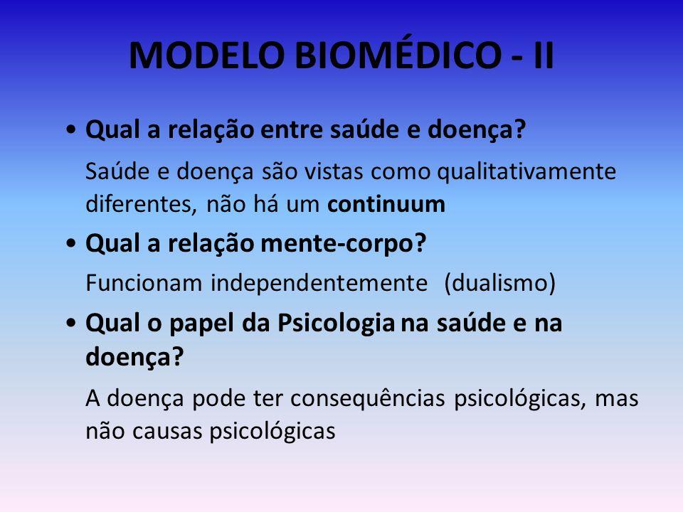 MODELO BIOMÉDICO - II Qual a relação entre saúde e doença