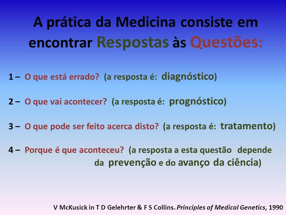 A prática da Medicina consiste em encontrar Respostas às Questões: