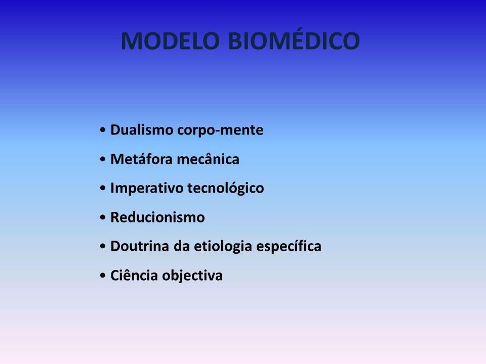 MODELO BIOMÉDICO Dualismo corpo-mente Metáfora mecânica