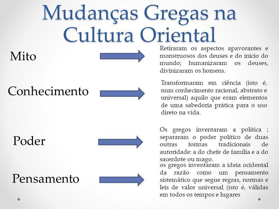 Mudanças Gregas na Cultura Oriental