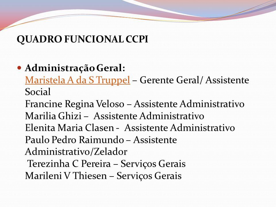 QUADRO FUNCIONAL CCPI