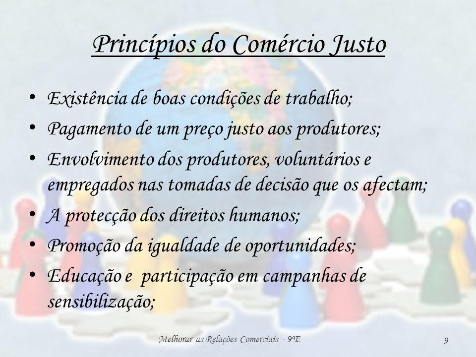 Princípios do Comércio Justo