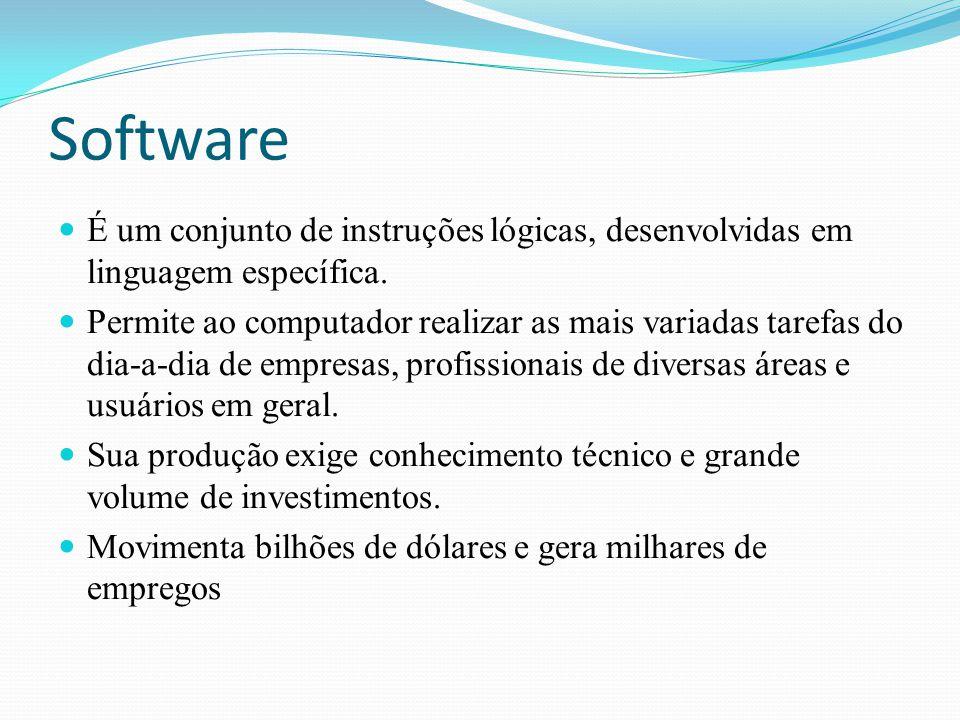 Software É um conjunto de instruções lógicas, desenvolvidas em linguagem específica.