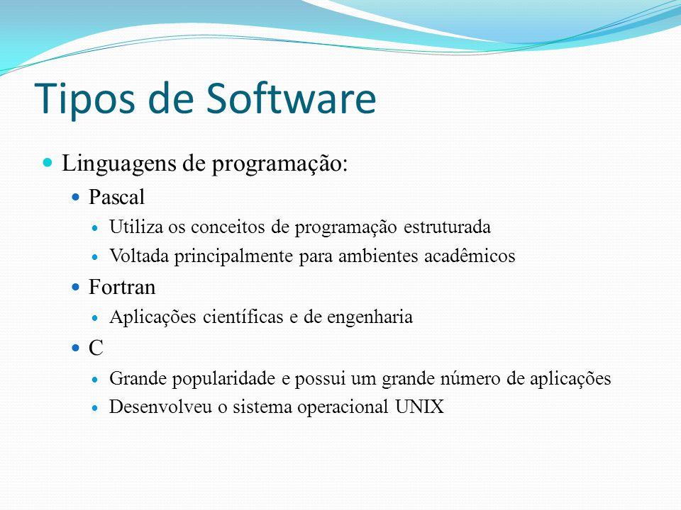 Tipos de Software Linguagens de programação: Pascal Fortran C
