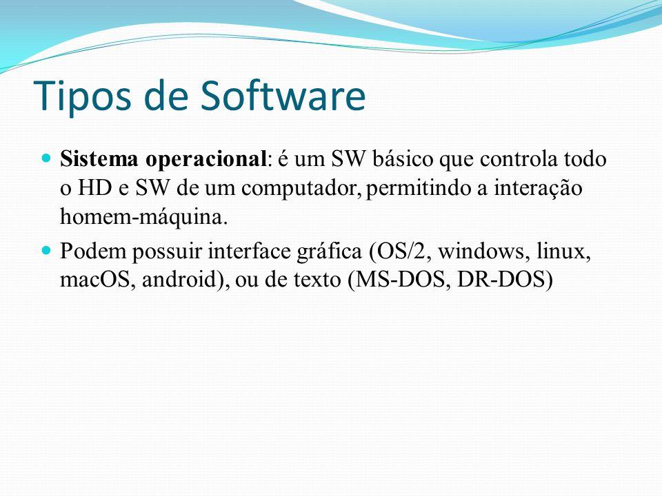 Tipos de Software Sistema operacional: é um SW básico que controla todo o HD e SW de um computador, permitindo a interação homem-máquina.