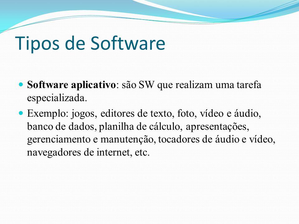 Tipos de Software Software aplicativo: são SW que realizam uma tarefa especializada.