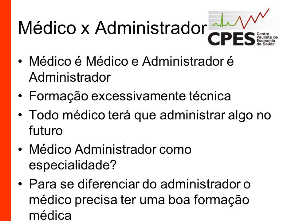 Médico x Administrador