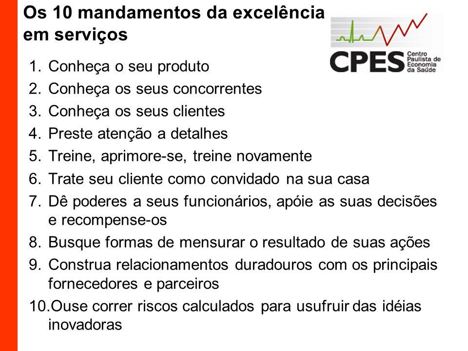 Os 10 mandamentos da excelência em serviços