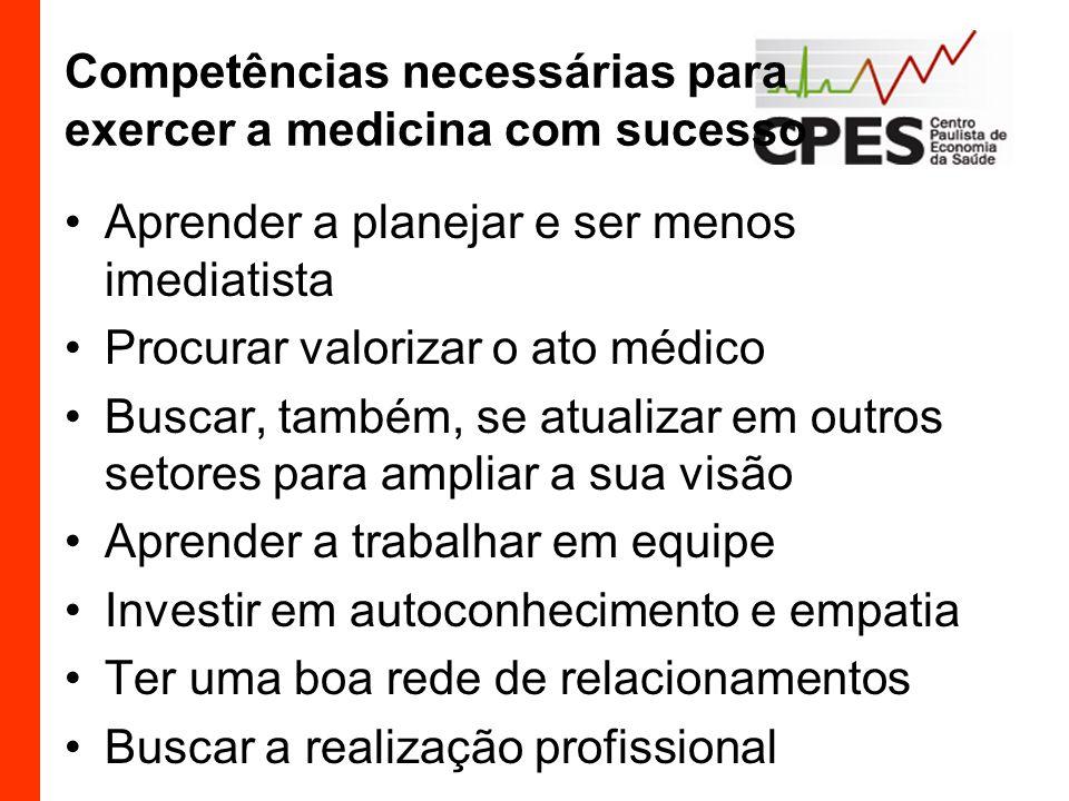 Competências necessárias para exercer a medicina com sucesso