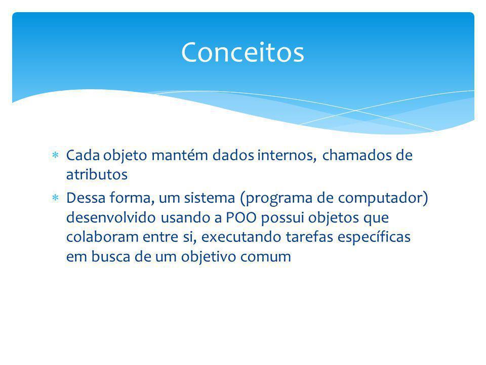 Conceitos Cada objeto mantém dados internos, chamados de atributos