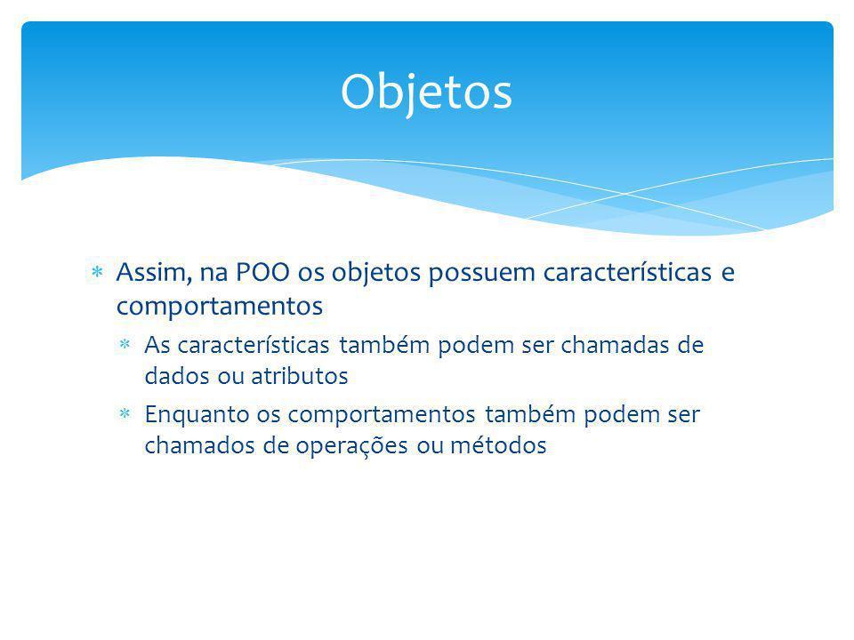 Objetos Assim, na POO os objetos possuem características e comportamentos. As características também podem ser chamadas de dados ou atributos.
