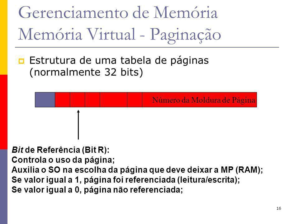 Gerenciamento de Memória Memória Virtual - Paginação