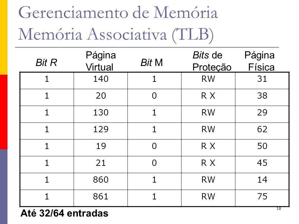 Gerenciamento de Memória Memória Associativa (TLB)