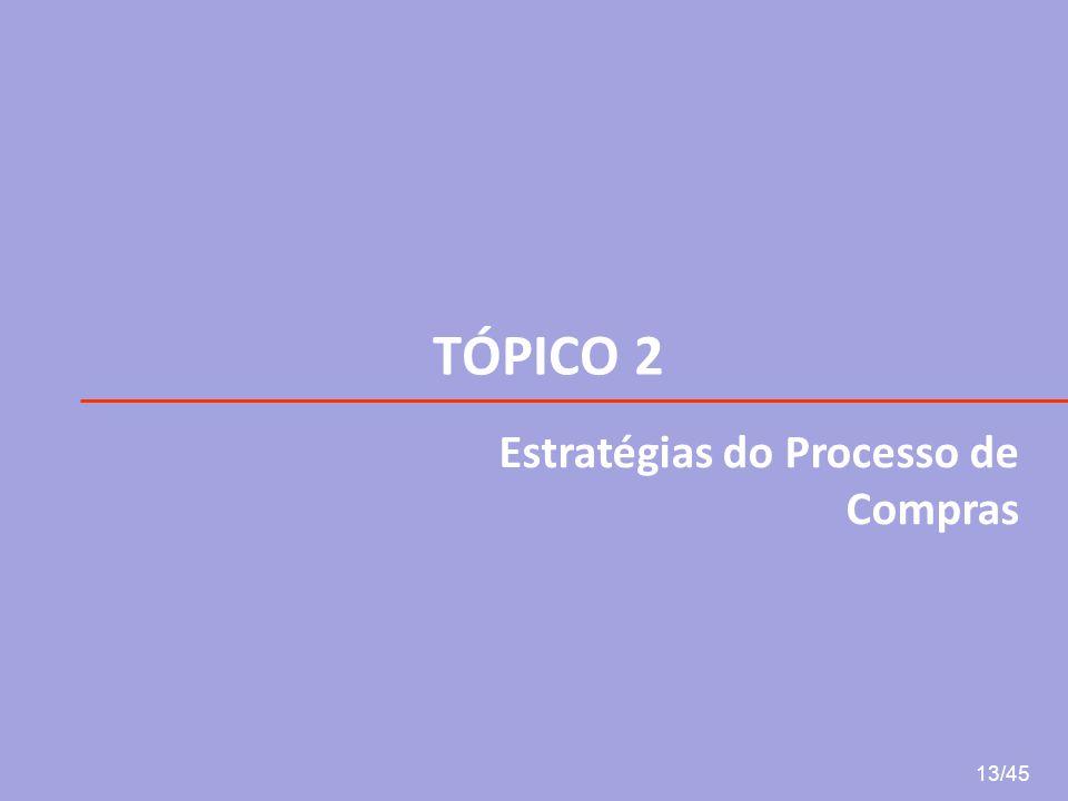 TÓPICO 2 Estratégias do Processo de Compras 13/45