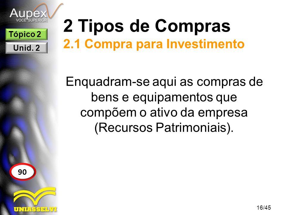 2 Tipos de Compras 2.1 Compra para Investimento