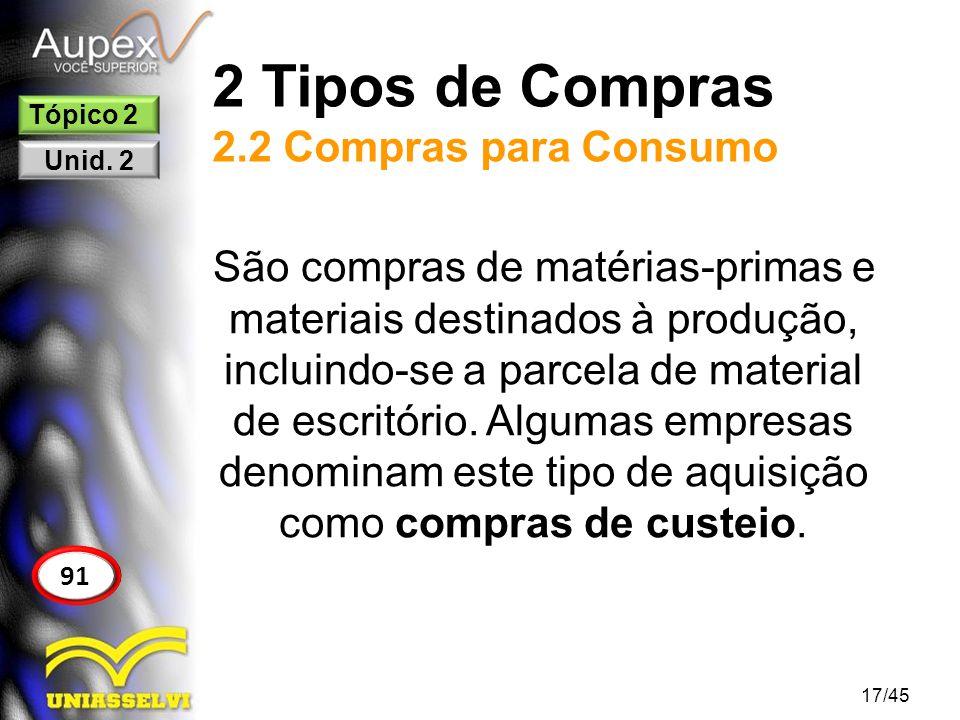 2 Tipos de Compras 2.2 Compras para Consumo
