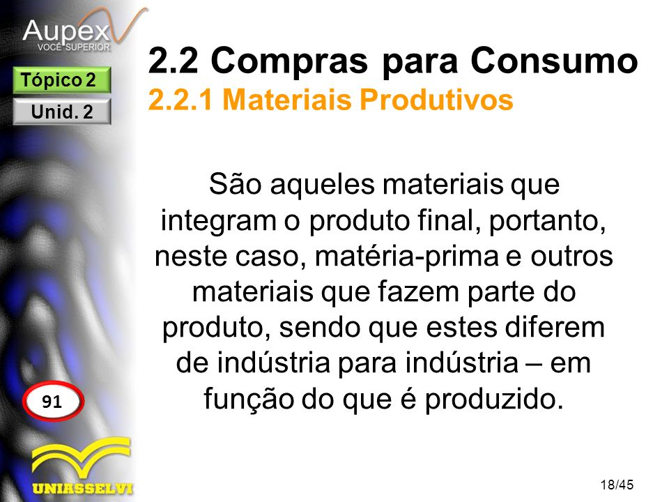 2.2 Compras para Consumo 2.2.1 Materiais Produtivos
