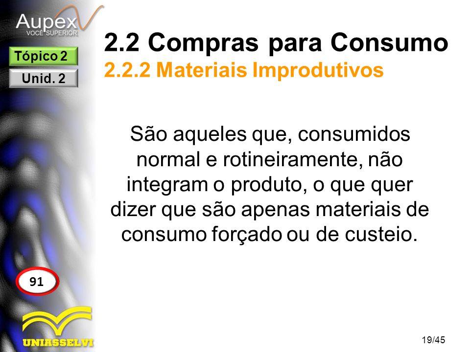 2.2 Compras para Consumo 2.2.2 Materiais Improdutivos
