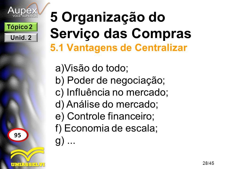 5 Organização do Serviço das Compras 5.1 Vantagens de Centralizar