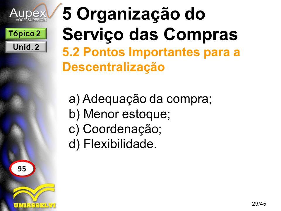 5 Organização do Serviço das Compras 5