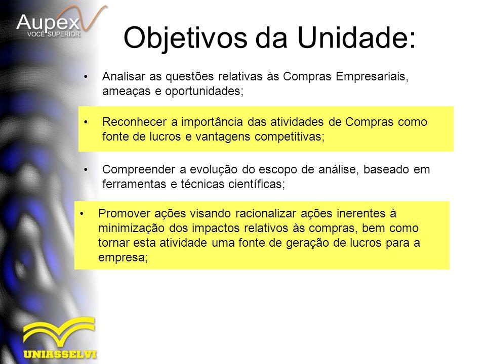 Objetivos da Unidade: Analisar as questões relativas às Compras Empresariais, ameaças e oportunidades;