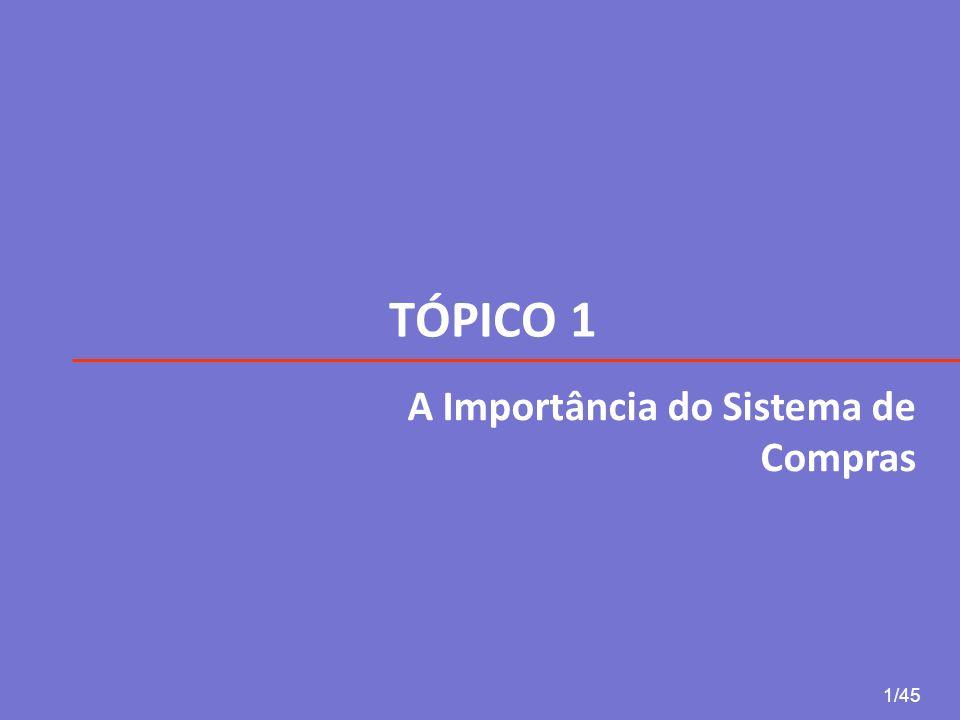 TÓPICO 1 A Importância do Sistema de Compras 1/45