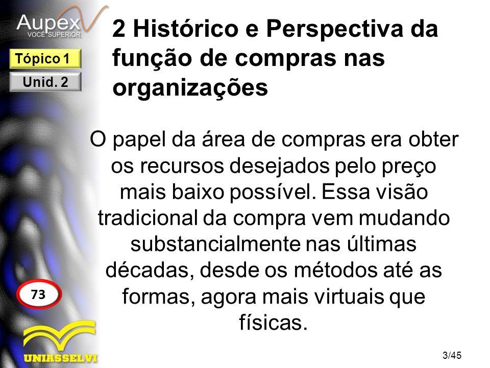 2 Histórico e Perspectiva da função de compras nas organizações