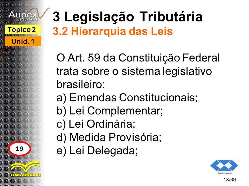 3 Legislação Tributária 3.2 Hierarquia das Leis