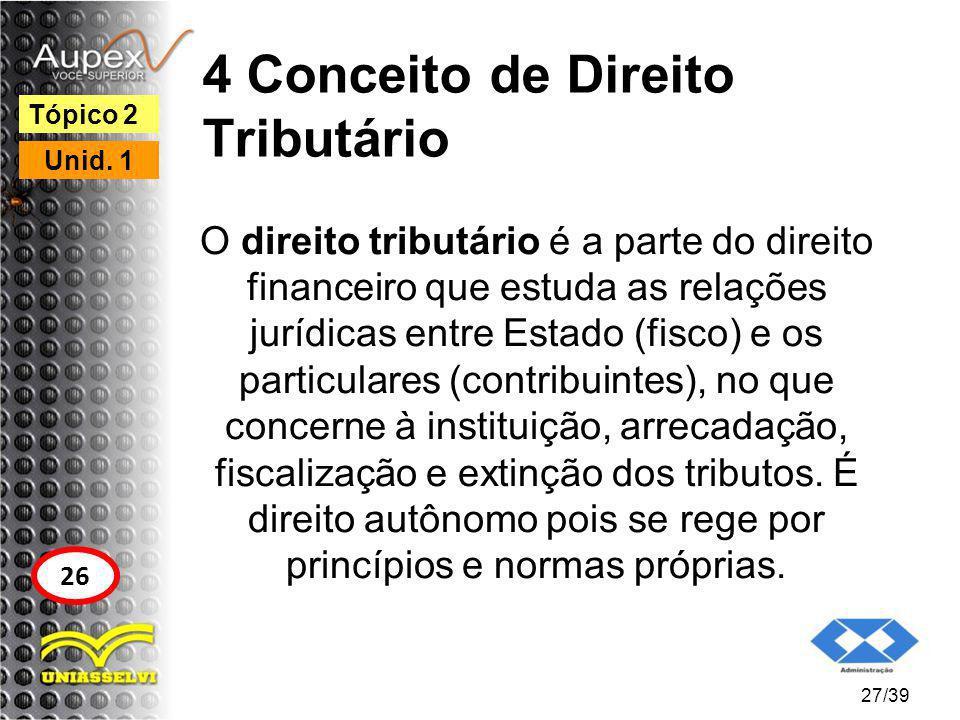 4 Conceito de Direito Tributário