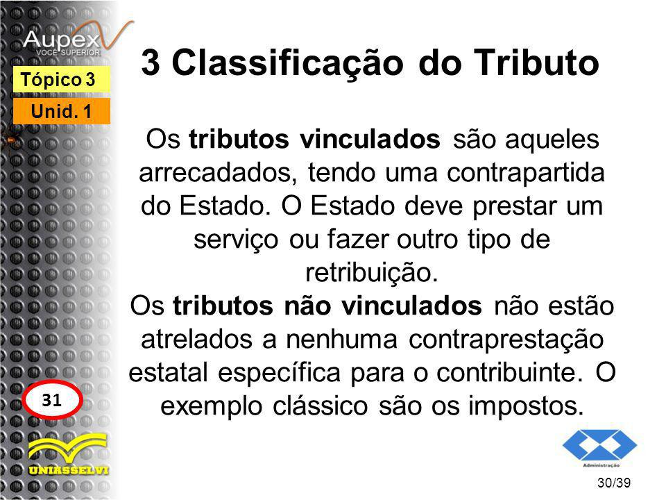 3 Classificação do Tributo