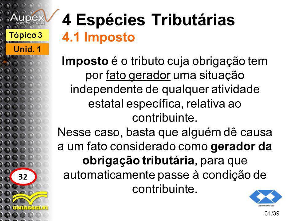 4 Espécies Tributárias 4.1 Imposto