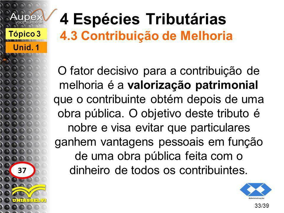 4 Espécies Tributárias 4.3 Contribuição de Melhoria