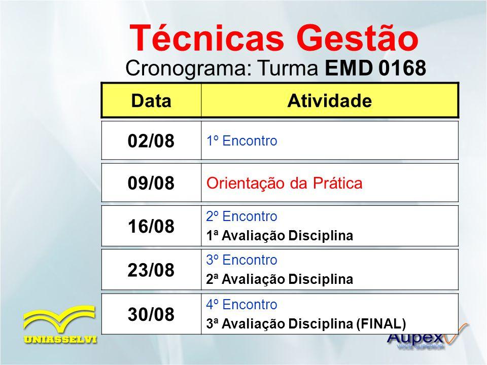 Técnicas Gestão Cronograma: Turma EMD 0168 Data Atividade 02/08 09/08