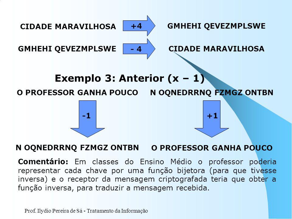 Exemplo 3: Anterior (x – 1)