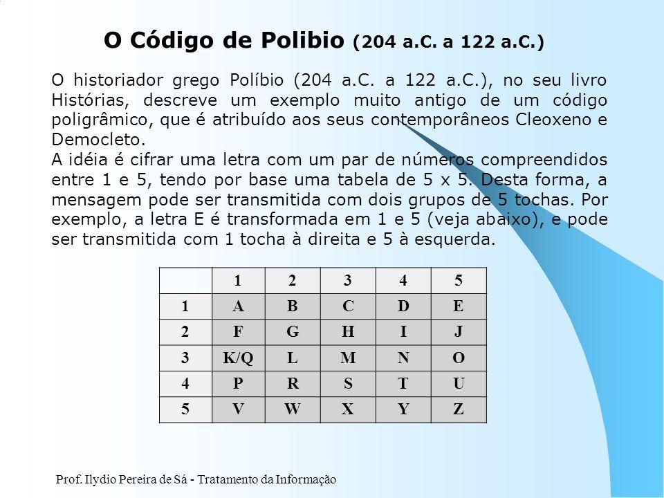 O Código de Polibio (204 a.C. a 122 a.C.)