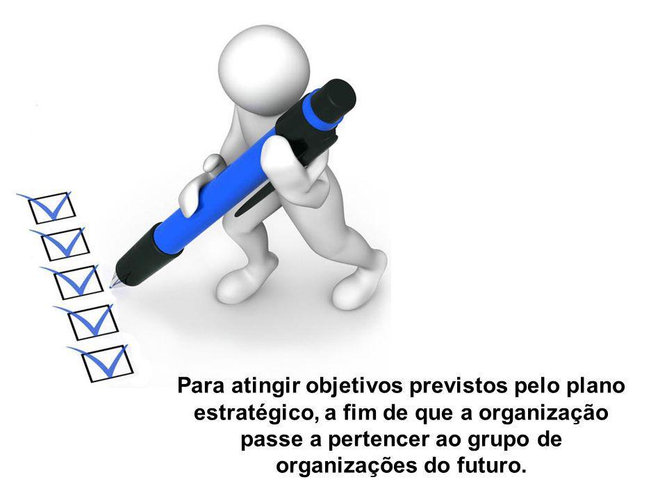 Para atingir objetivos previstos pelo plano estratégico, a fim de que a organização passe a pertencer ao grupo de organizações do futuro.