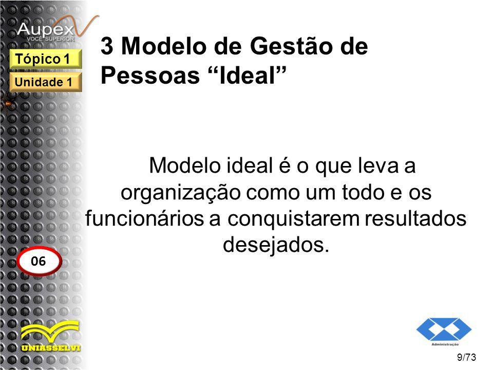 3 Modelo de Gestão de Pessoas Ideal
