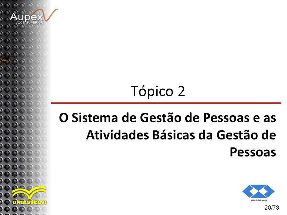 Tópico 2 O Sistema de Gestão de Pessoas e as Atividades Básicas da Gestão de Pessoas 20/73